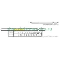 Индикаторная трубка формальдегид 1–10; 10–100(4,5)